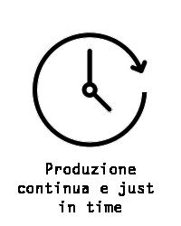 icone vantaggi-05